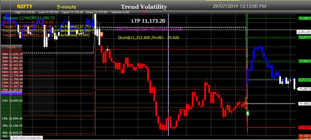 volatility_1